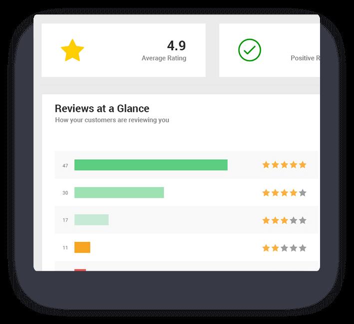 Google reviews - cloutly